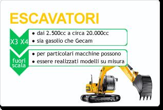 app_escavatori